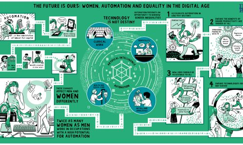 Graphic: Achieving equality in the digital age